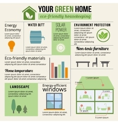 Eco-friendly home infographic vector