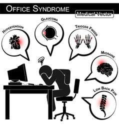 Office syndrome vector