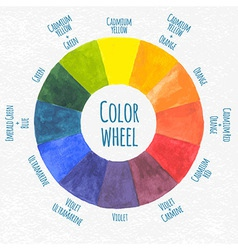 Watercolor wheel - vector