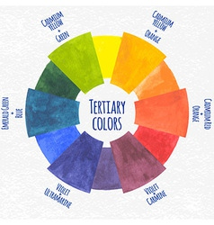 Watercolor tertiary colors chart vector