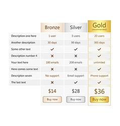 Pricing table with bronze silver and gold plan vector