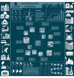 City infrastructure infographics vector