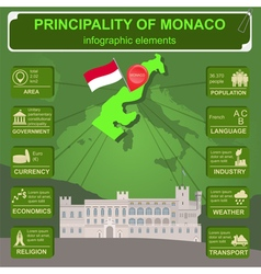 Monaco infographics statistical data sights vector