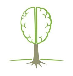 Human brain tree symbol vector