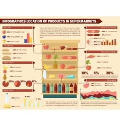 Supermarket infographic set vector