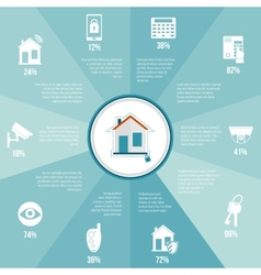 Home security infographics vector