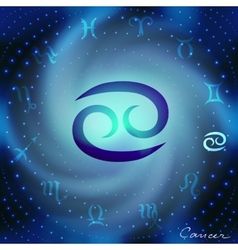Space spiral with astrological cancer symbol vector