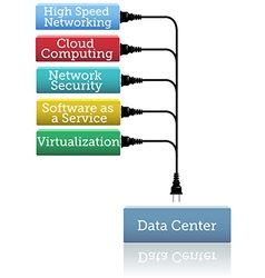 Network data center security software vector