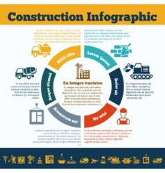 Construction infographic print vector