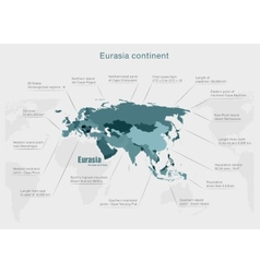 Infographics continent eurasia blue vector