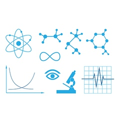 Signs of science - set vector