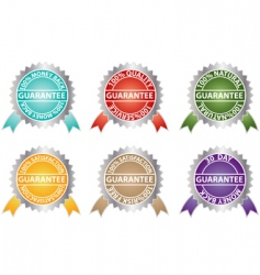 Guarantee labels vector