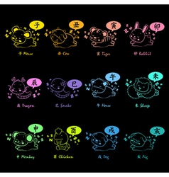 Neon sign effect 12 zodiac animal mascot the east vector