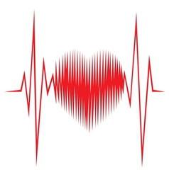 Srce impuls resize vector
