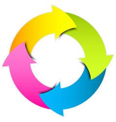 Colorful arrows circle vector