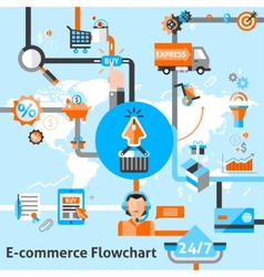 E-commerce flowchart vector