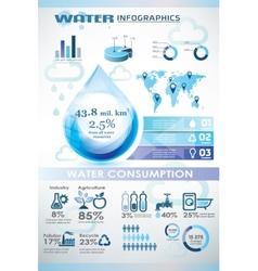 Water infographics presentation template vector
