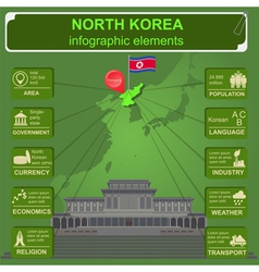 North korea infographics statistical data sights vector