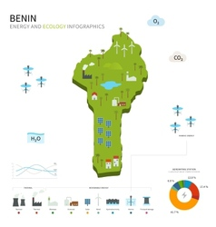 Energy industry and ecology of benin vector