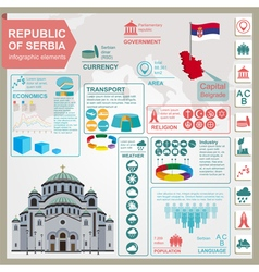 Serbia infographics statistical data sights vector