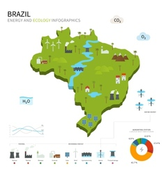 Energy industry and ecology of brazil vector