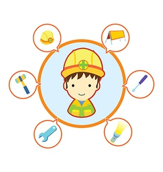 Mechanic repairman with job tool icons vector