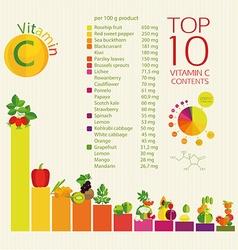 Top 10 vector