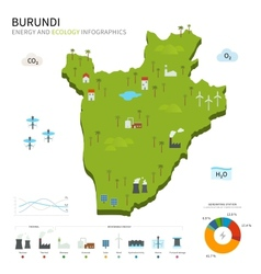 Energy industry and ecology of burundi vector