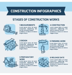 Construction infographics sketch vector