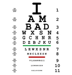 Words i am bad with optical eye test use by doctor vector