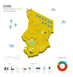 Energy industry and ecology of chad vector