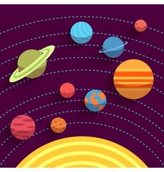 Solar system and space objects set in flat style vector