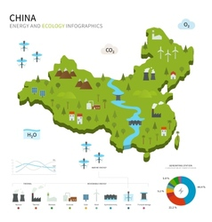 Energy industry and ecology of china vector