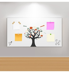 Paintings frame on wall with reminders vector