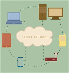 Electronic devices connected to cloud server vector