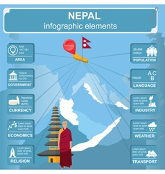 Nepal infographics statistical data sights vector