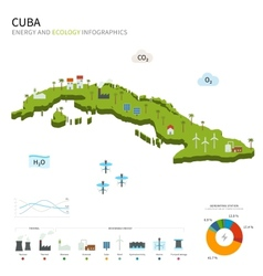 Energy industry and ecology of cuba vector