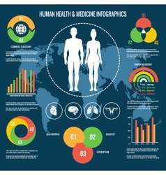 Human health and medicine infographics vector