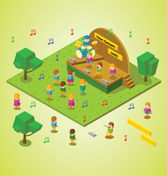 Isometric band performance vector