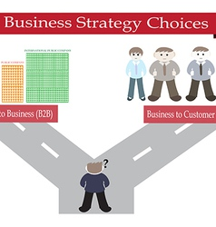 Business strategy choices vector