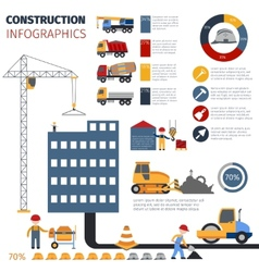Construction infographics set vector