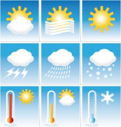 Weather icons metro vector