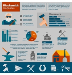 Blacksmith infographics set vector