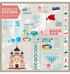 Estonia infographics statistical data sights vector