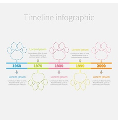 Timeline infographic colour dash line paw print vector