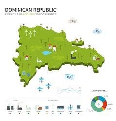 Energy industry and ecology of dominican republic vector