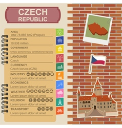 Czech infographics statistical data sights vector