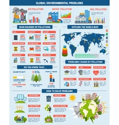 Global environment problems solution infographics vector