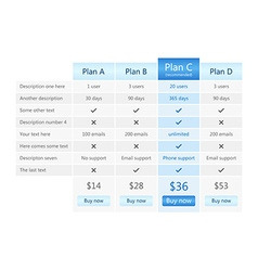 Modern pricing table with one recommended plan vector