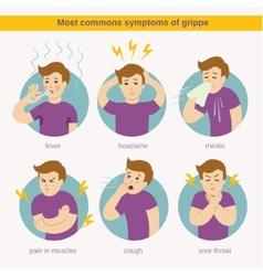 Grippe vector